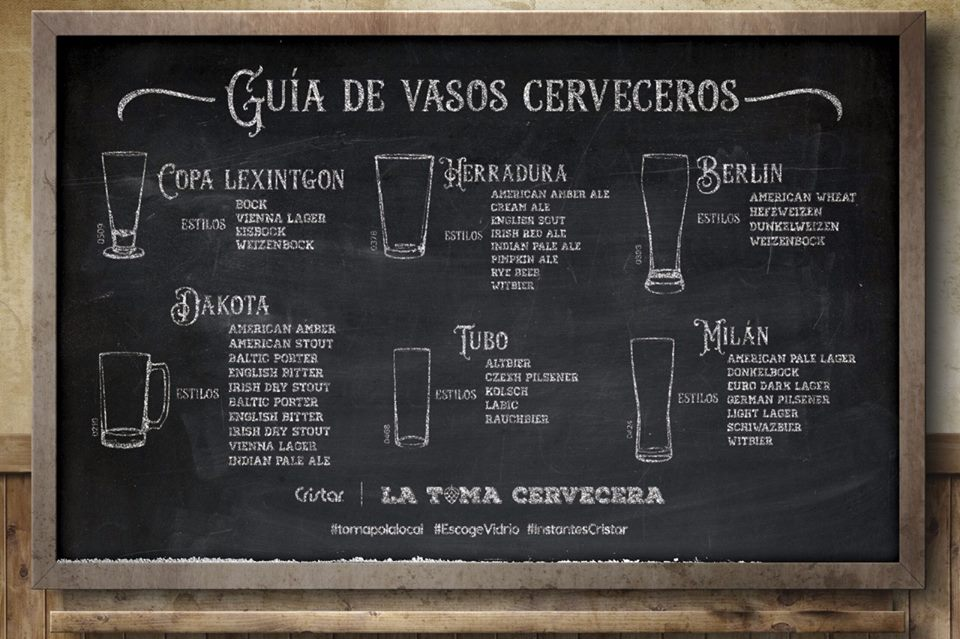 A guide for glasses for craft beer in Medellin